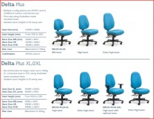 Delta Plus Heavy Duty Ergonomic Chairs. Back Heights, Seat Widths, Ergo Actions. Afrdi Tested 135Kg